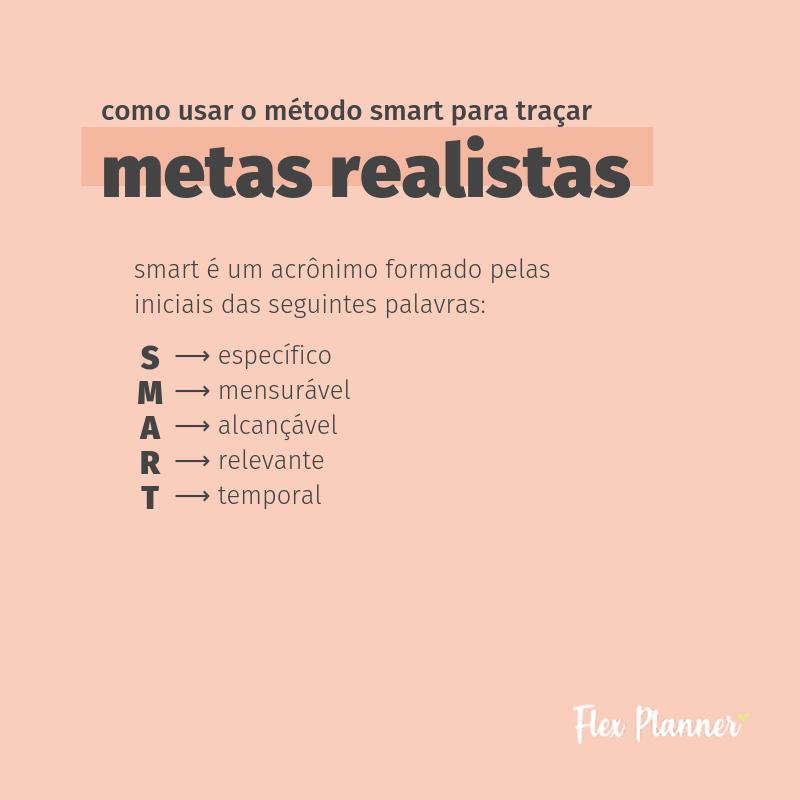 Como usar o método SMART para traçar metas realistas